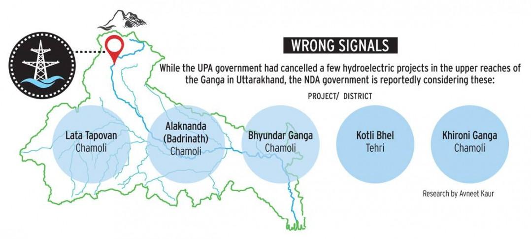 Wrong_Signals